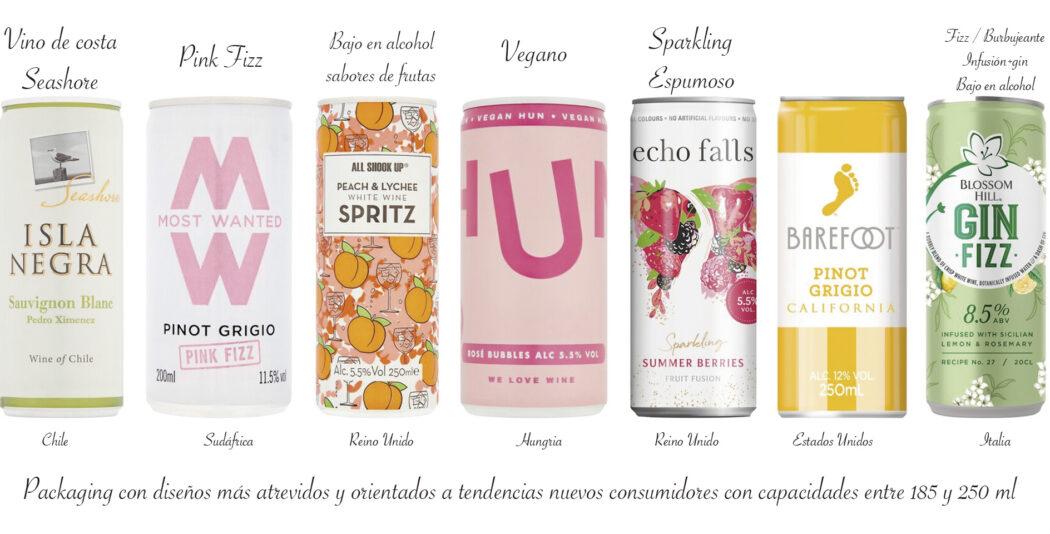 Diseño de packaging para exportar vinos a Reino Unido